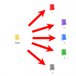 change folder color